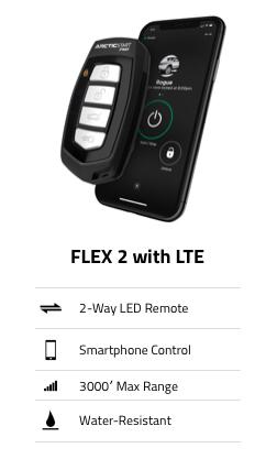 Flex2 LTE